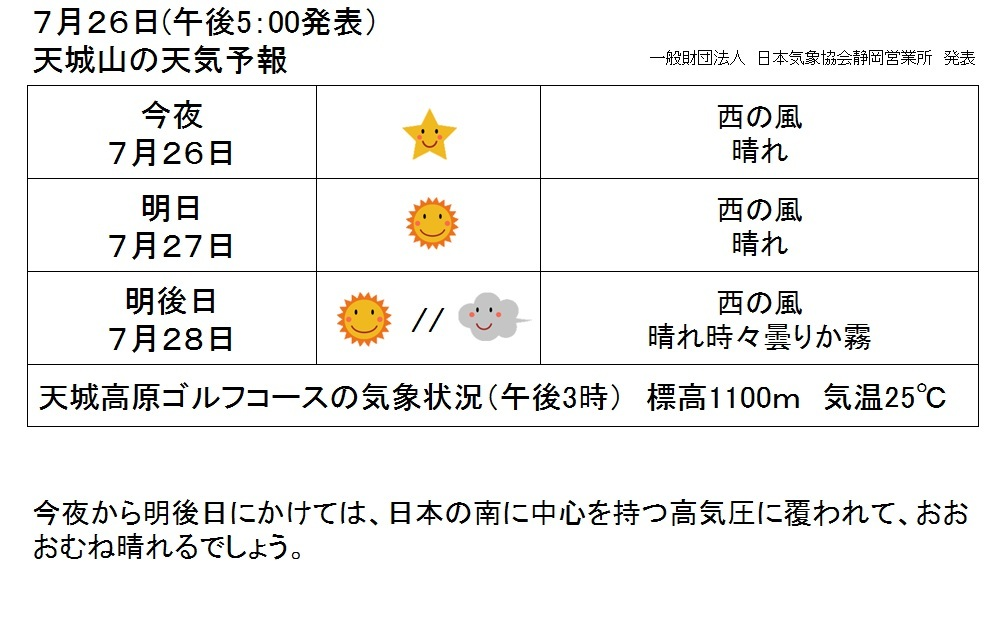 See attached file: てんきブログ ...