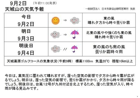 おてんきブログ20160902.jpg